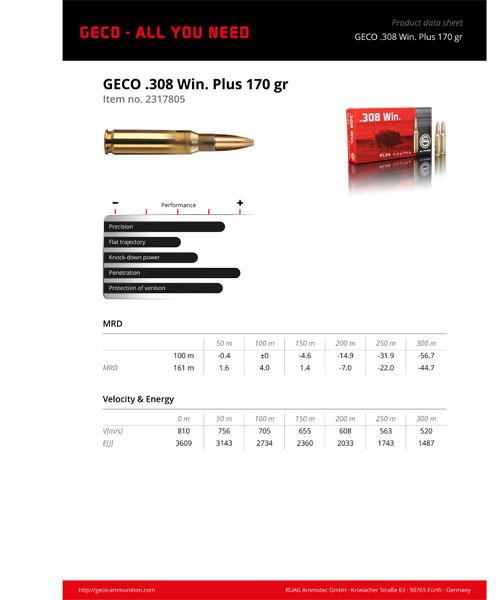 Geco G 202 Инструкция